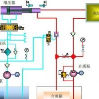 空调管脉冲液压试验台 刹车管脉冲试验台 软管脉冲疲劳试验机