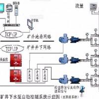 KJ609煤矿井下水泵房排水控制系统